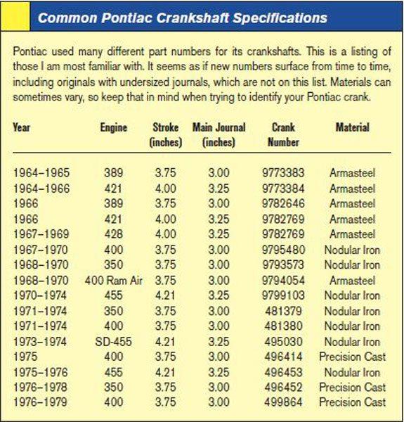 Pontiac V 8 Crankshaft Performance Guide